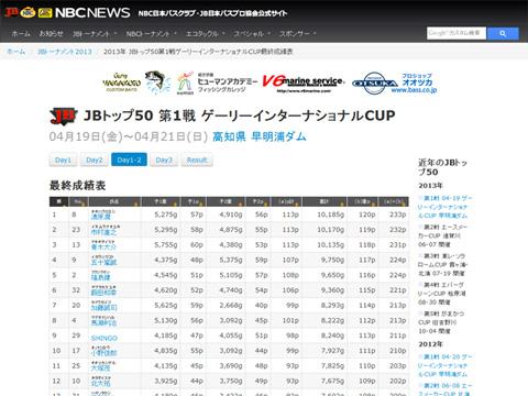 JB TOP50 第1戦 予選2日目3
