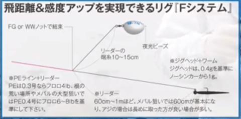 Fシステム解説動画が公開_003