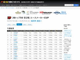 JB TOP50 第2戦予選の結果_002