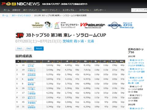 JB TOP50 第3戦 霞ヶ浦・北浦 優勝の栄冠は誰の手に!?_001