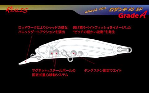 ロザンテ 63SPで矢作川のバスを攻略――LOCALITY STYLE Vol.6(動画)_002
