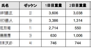 JBエリート5 2013 結果発表!優勝はあの選手!_002