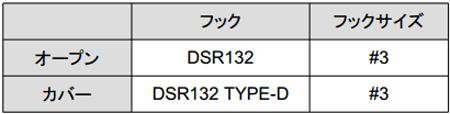 DSTYLE「トルキーストレート」が発売!推奨フックや使い方など_004