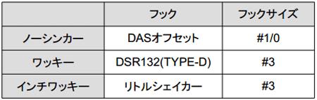 DSTYLE「トルキーストレート」が発売!推奨フックや使い方など_005