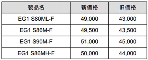 がまかつがロッド価格改定(値上げ)!ATS05/EG1/宵姫EXなど_003