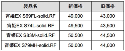がまかつがロッド価格改定(値上げ)!ATS05/EG1/宵姫EXなど_004