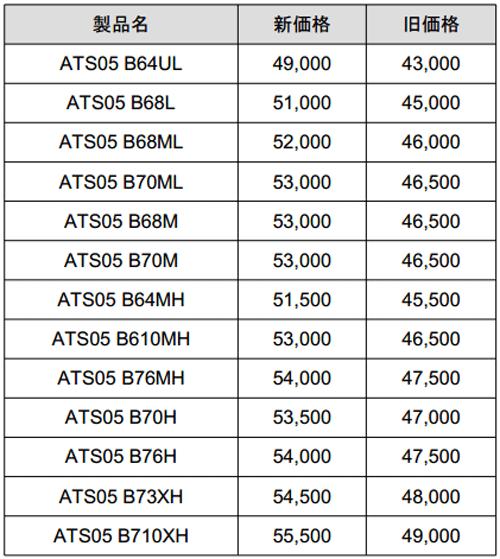 がまかつがロッド価格改定(値上げ)!ATS05/EG1/宵姫EXなど_005