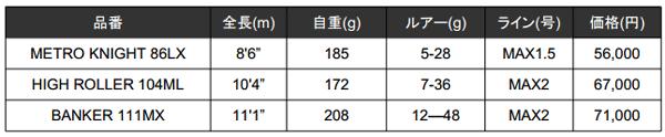アピア「NEW フージンAD((Foojin'AD)」がモデルチェンジして新発売!_003