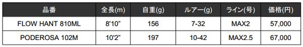 アピア「NEW フージンAD((Foojin'AD)」がモデルチェンジして新発売!_004