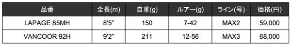 アピア「NEW フージンAD((Foojin'AD)」がモデルチェンジして新発売!_006