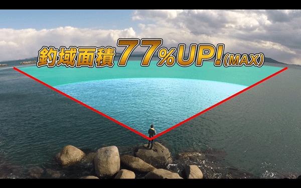 異次元の飛距離!ez-Q マグキャスト(MAG CAST)がヤバイ!(動画あり)_003
