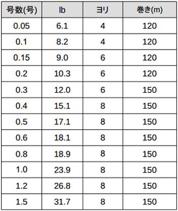 エアブレイドPEの価格と発売時期が判明!やっぱり高い……(動画あり)_002