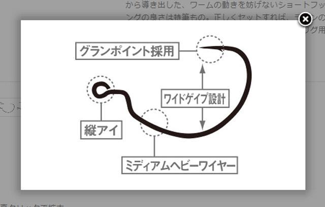 ネコリグ用オフセットフックは「ネコリグオフセット」で決まり!