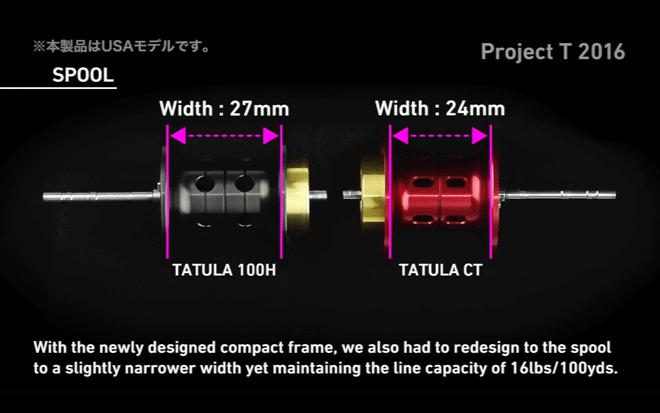 ダイワ「タトゥーラCT タイプR」のスプールは幅が狭く重さ(重量)も軽く