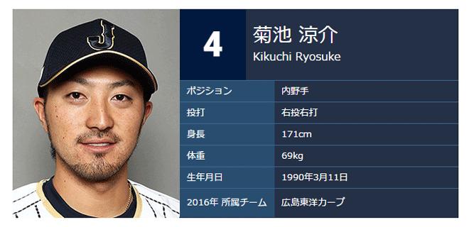 yoshidageki_kikuchi_ryosuke_003